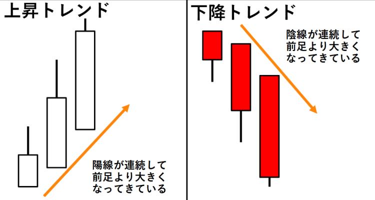 平均足実体説明(強い)
